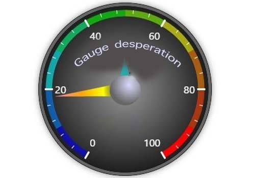 Gauge desperation