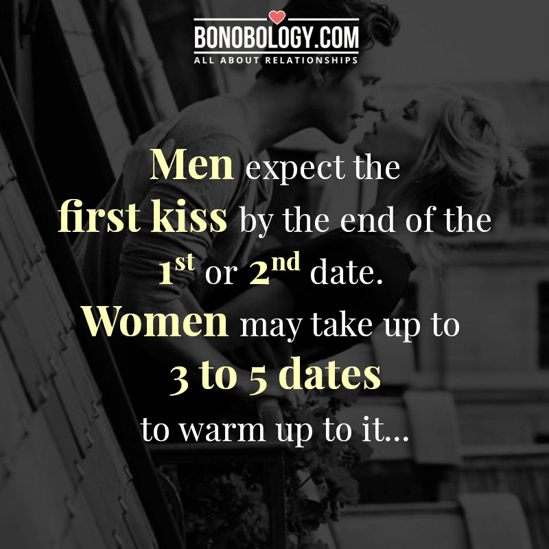 Dating-and-first-Kiss