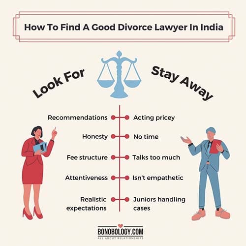 looking for divorce lawyers