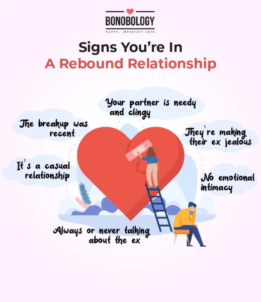 Signs you're in a rebound relationship infographic