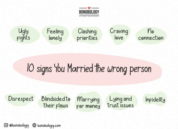 Infographic on 10 signs you married the wrong person