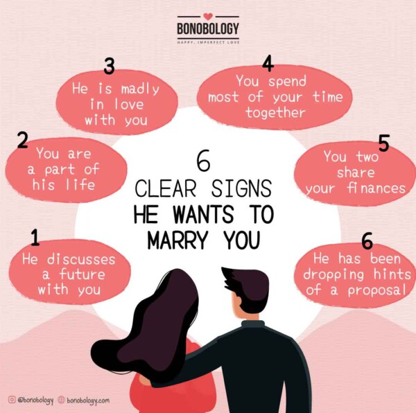 To says he marry when you wants he 13 Signs