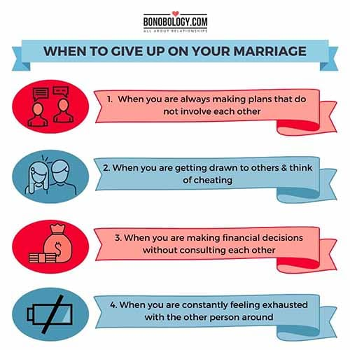 infohgraphic on how to accept marriage is over