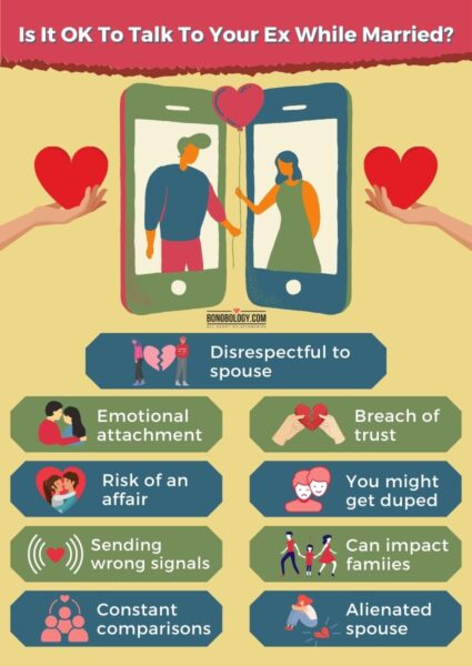 Infographic on Reconnecting With An Ex While Married