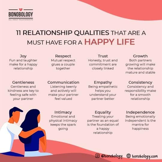 Infographic on 11 must-have relationship qualities for a happy life