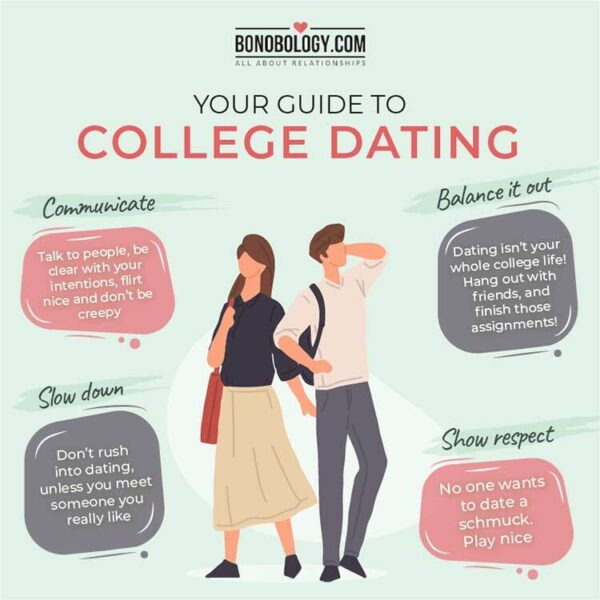 infographic on college dating
