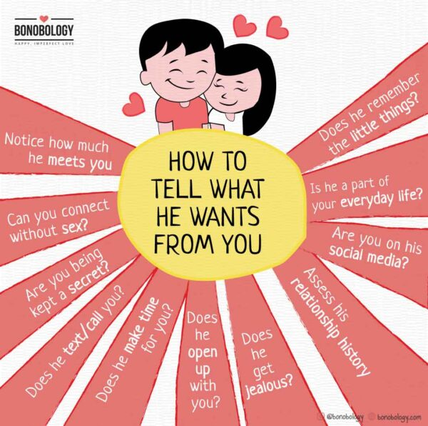 How to tell what a guy wants from you infographic