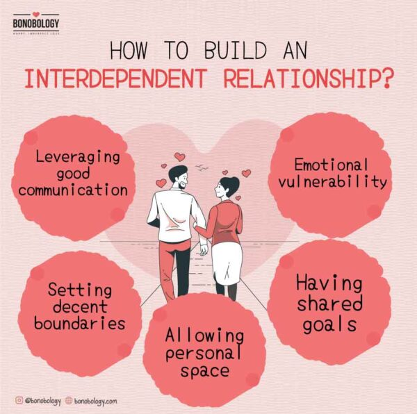 Infographic - how to build an interdependent relationship