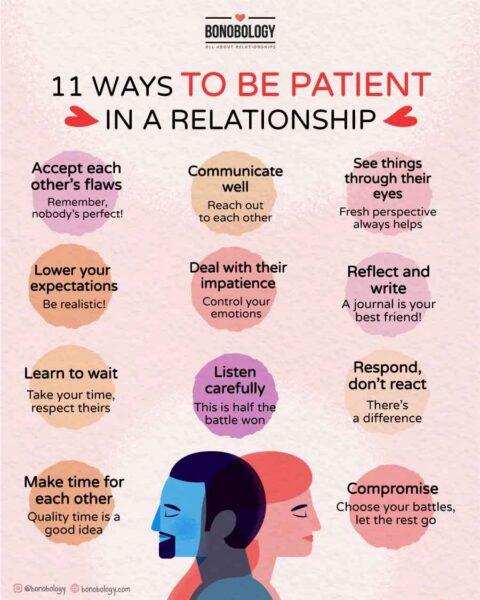 Infographic on 11 ways to be patient