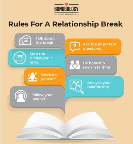 Infographic on taking break in relationship rules