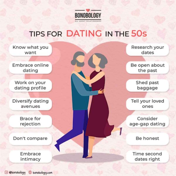 dating in the 50s infographic