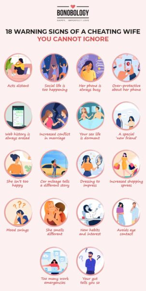 infographic on signs of a cheating wife.
