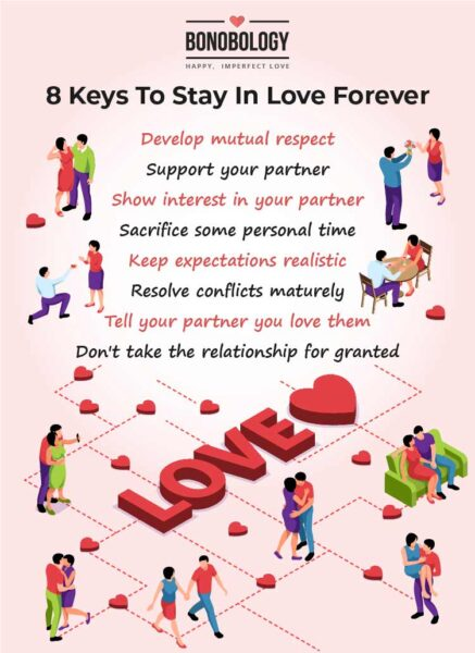stay in love forever infographic