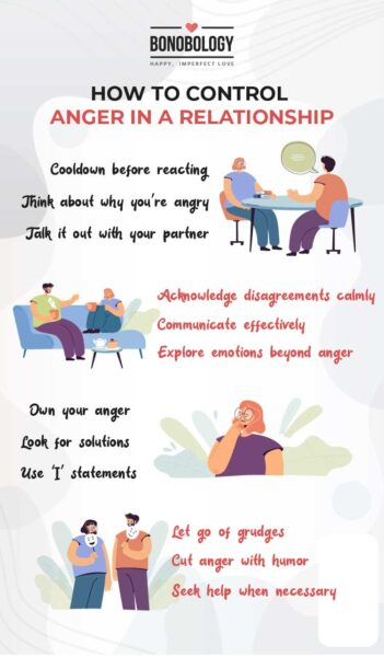 How to control anger in a relationship infographic