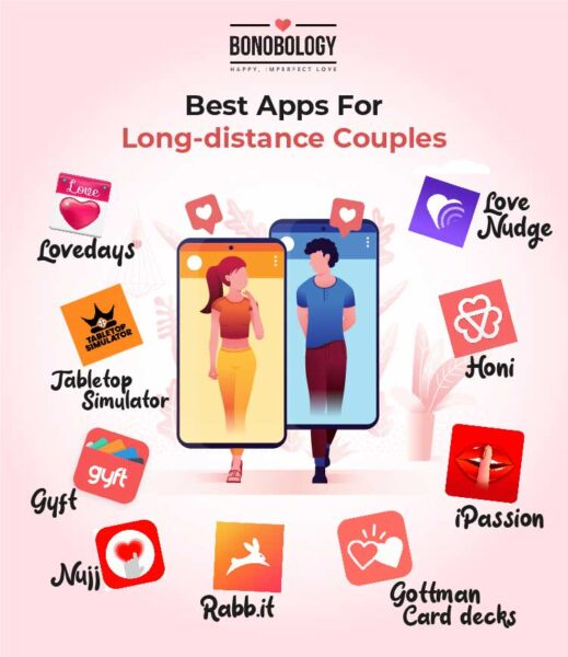 Best long distance apps infographic