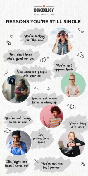Reasons you might still be single infographic