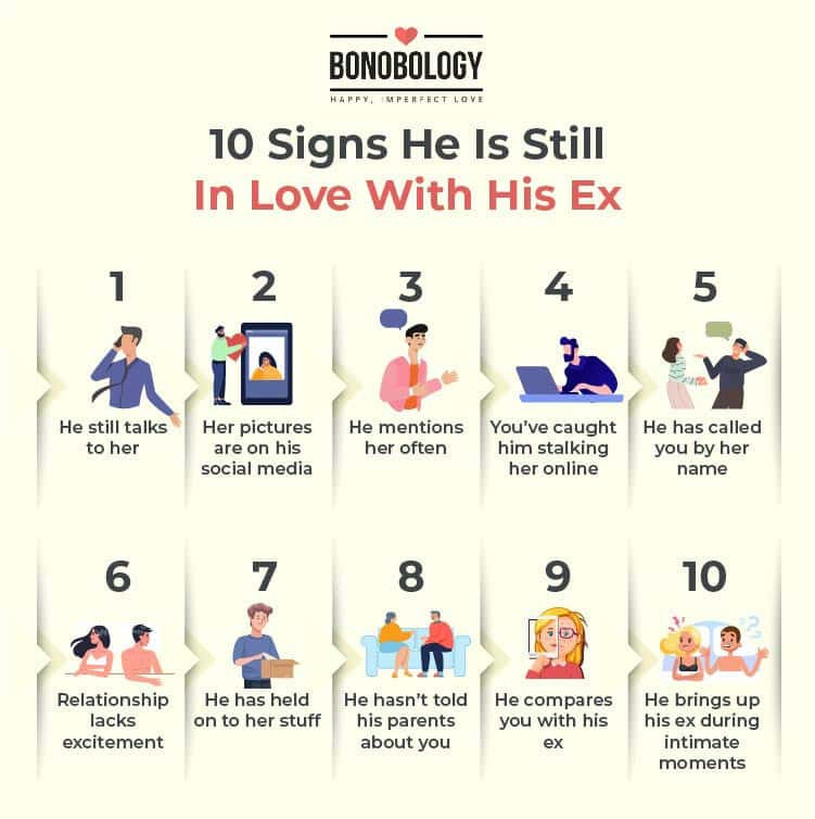 Infographic on he's still in love with his ex