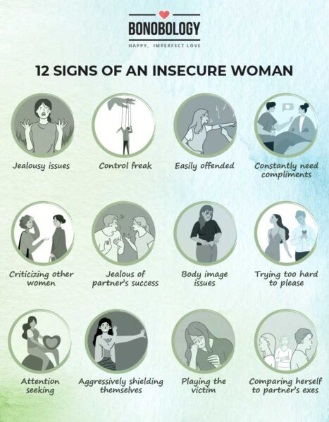 Signs of an insecure woman infographic