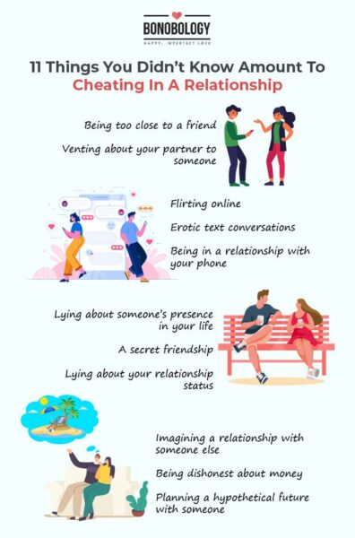 Infographic on cheating in relationship