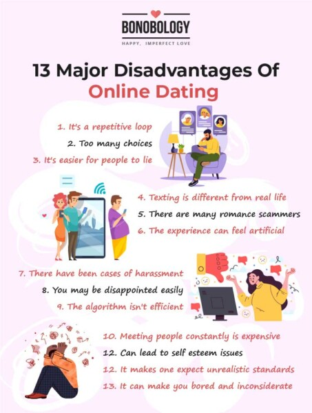 infographic - dangers of online dating