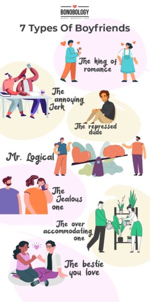 infographic for 7 types of boyfriends