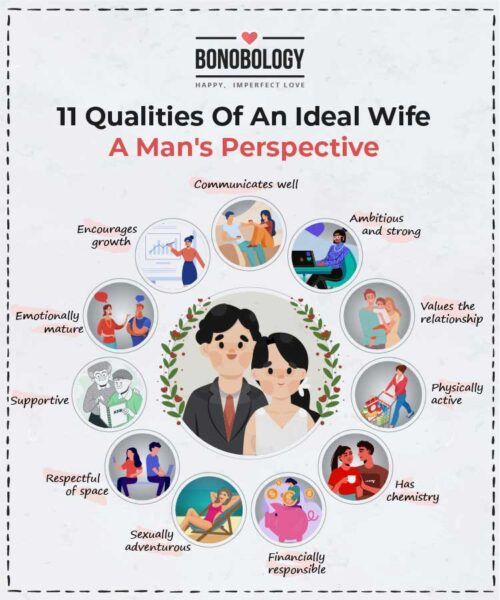 infographic for qualities of an ideal wife