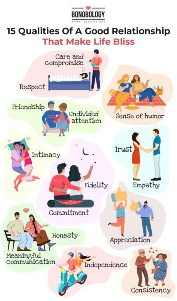 infographic for relationship qualities that make life bliss