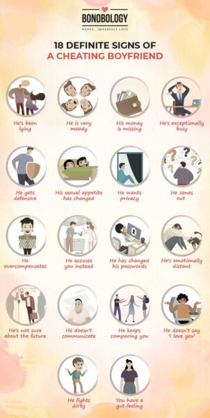 infographic for signs of a cheating boyfriend