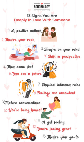 infographic for signs of deep love