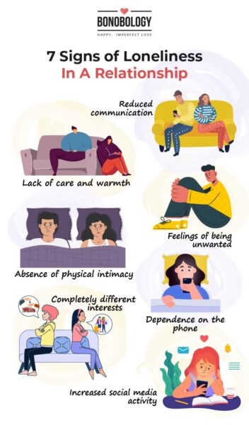 infographic for signs of loneliness in a relationship