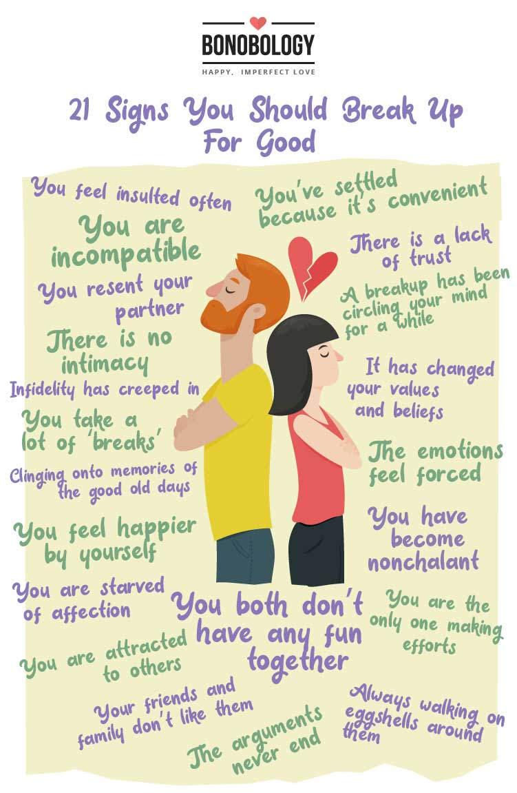 infographic - 21 signs you should break up for good