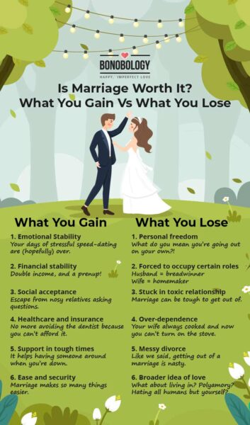 Infographic - Is marriage worth it - what you gain vs what you lose